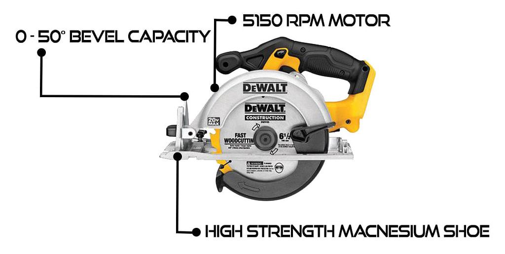 DEWALT DCS391B Circular Saw